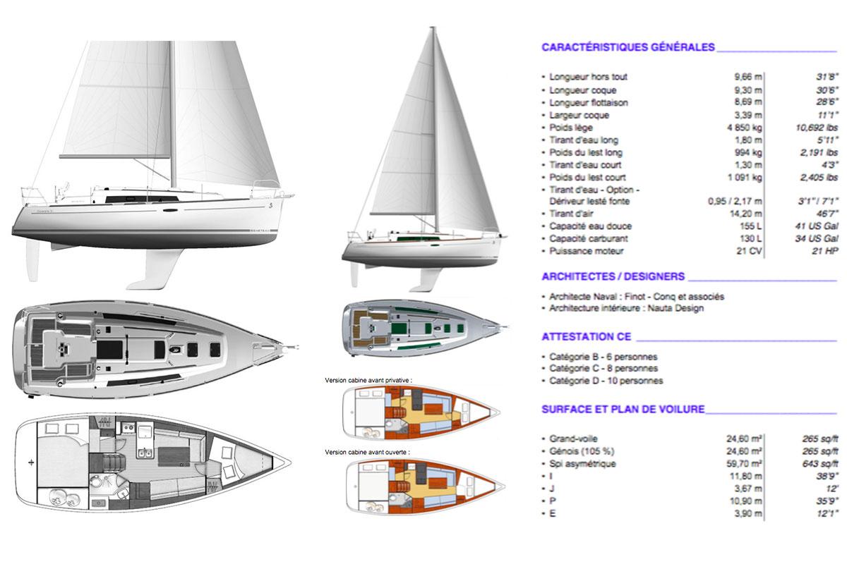 plans et caractéristiques oceanis 31