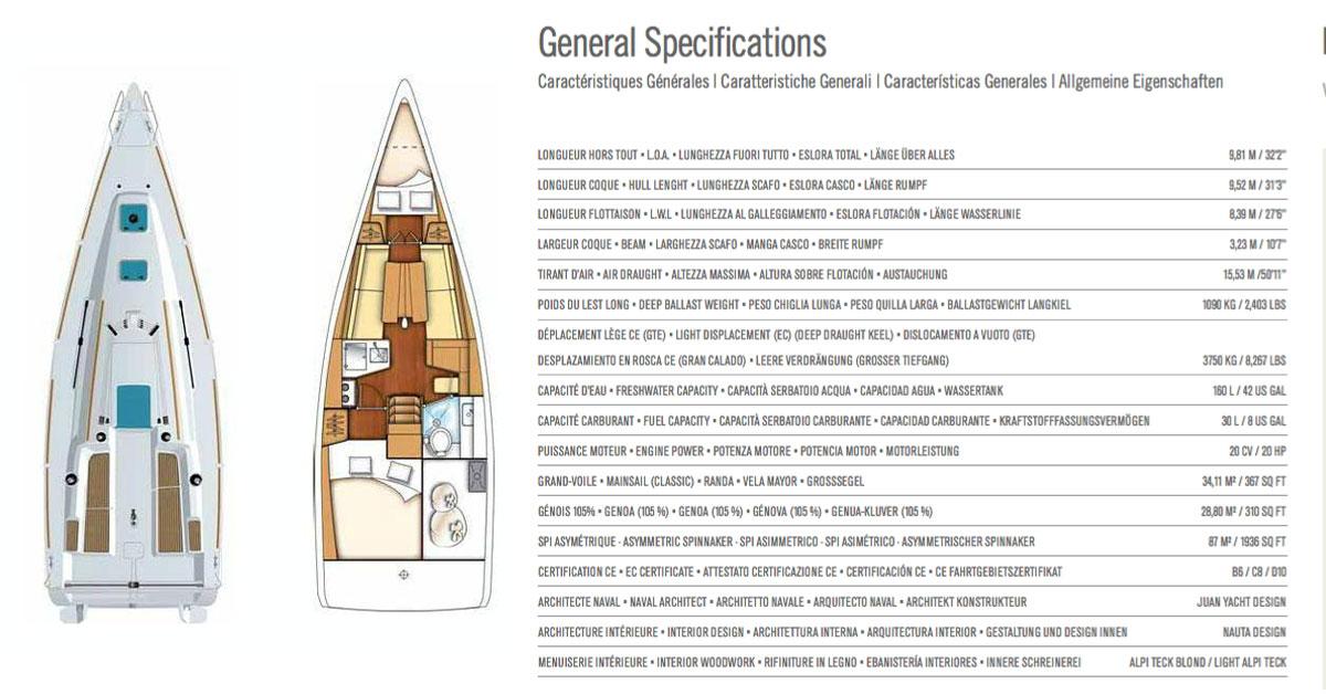 plans et caractéristiques du voilier first 30 jk