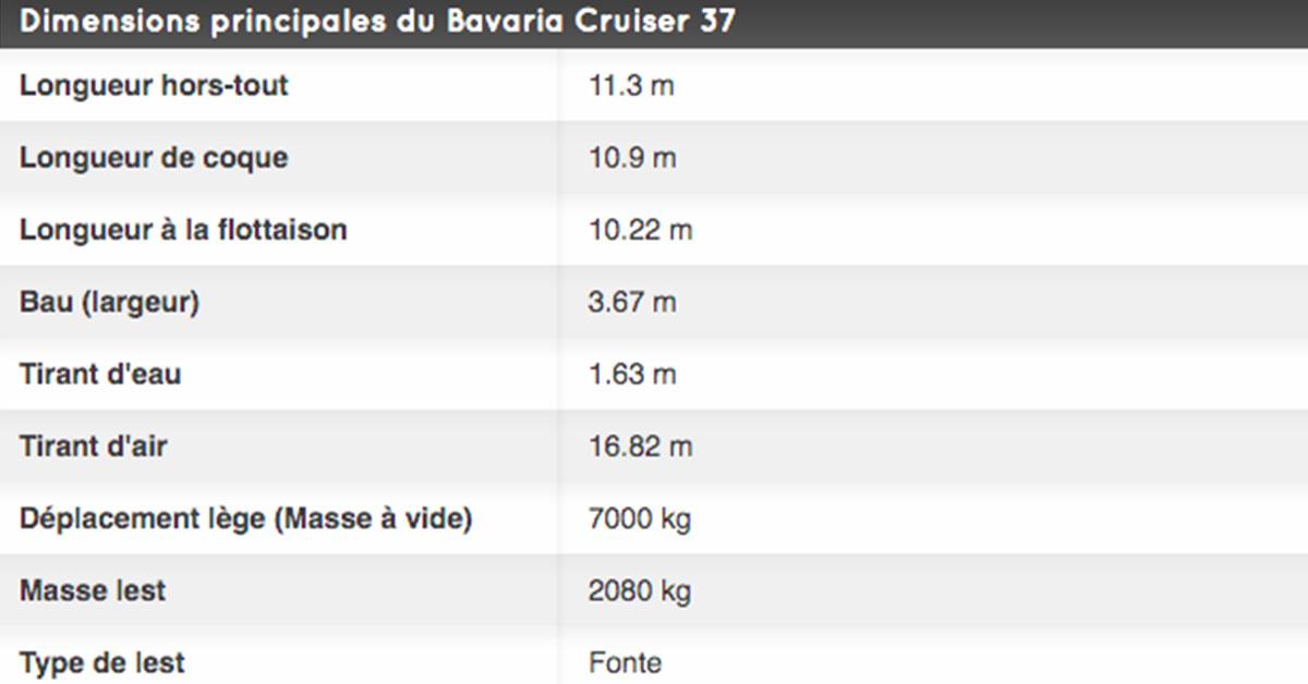 caractéristiques du bavaria 37 cruiser